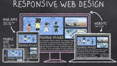 Responsive Design Website Beneficial for Users
