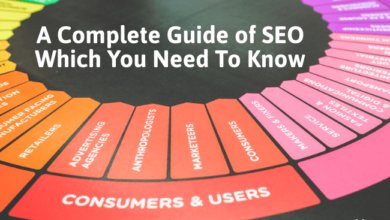 What is SEO and How to Improve Traffic to Your Website