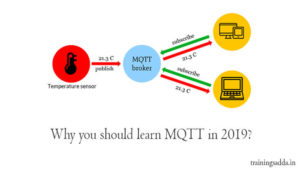 Why you should learn MQTT in 2019?