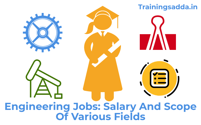 Engineering Jobs: Salary And Career Scope Of Various Fields