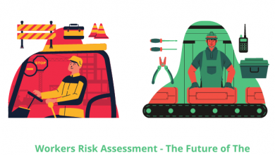 Workers Risk Assessment -The Future of The Manufacturing Industry
